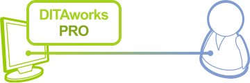 DITA Content Management with DITAworks Pro